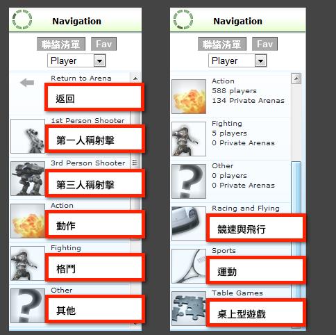 示意圖:各類型遊戲名稱翻譯